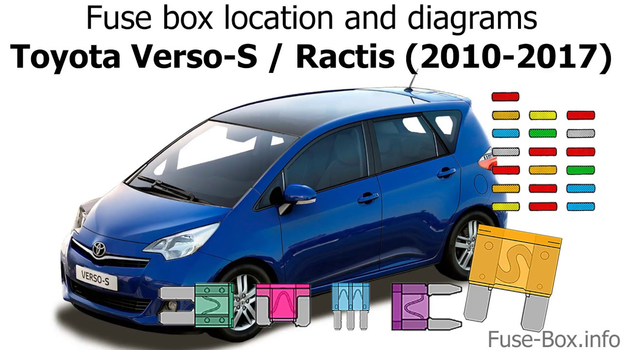 fuse box location and diagrams toyota verso s ractis 2010 2017  [ 1280 x 720 Pixel ]