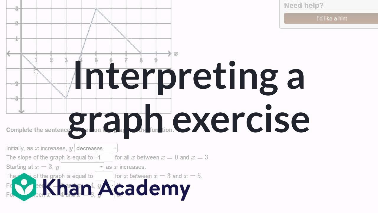 medium resolution of Interpreting a graph example (video)   Khan Academy