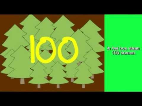 Honderd bomen