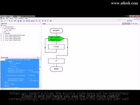 Add Elegent Flowcharts To Your Technical Document Tutorial Of Code