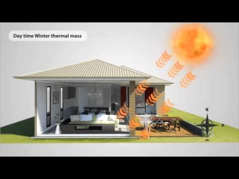 Passive Solar Design Principles - YouTube