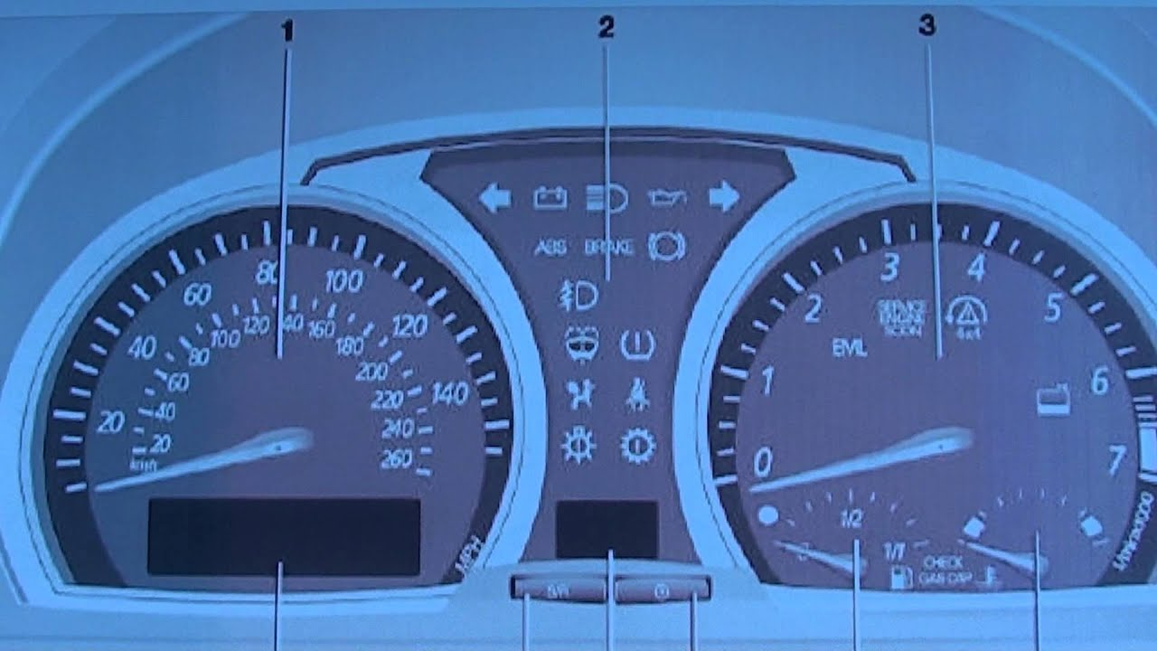 BMW X3 Dashboard Warning Lights & Symbols - What they mean - YouTube