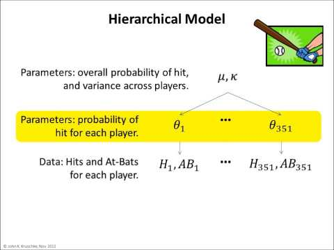 Bayesian Methods Interpret Data Better