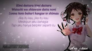 (AMV)  HAPPY BIRTHDAY - KIMI DATTARA animasi lirik terjemah (lagu jepang enak di dengar)