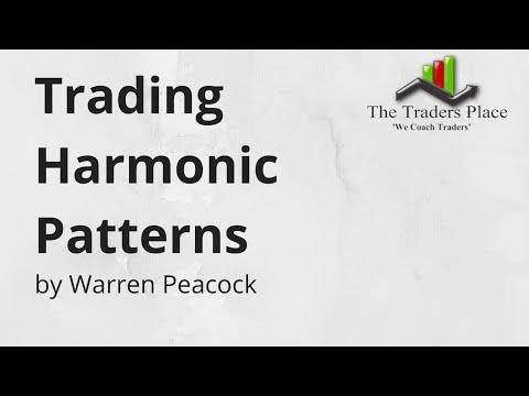Harmonic Trading; AB=CD