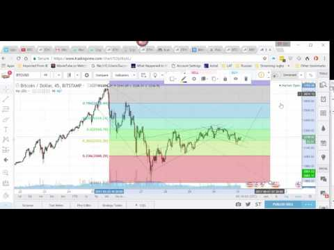 Ethereum fans Technical clip, with multiple other observations technical nature