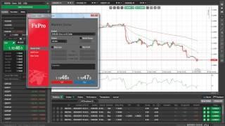 Delta Forex Group: FxPro cTrader