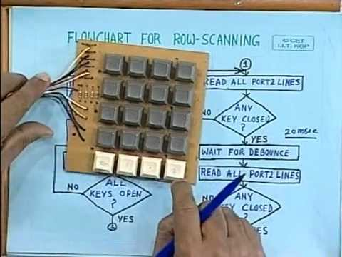 lec 31 - Interfacing Keyboard and Display Devices to 8051
