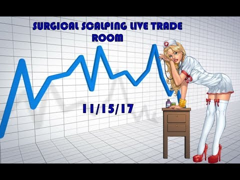 Surgical Scalping Live Trade Room 11/15