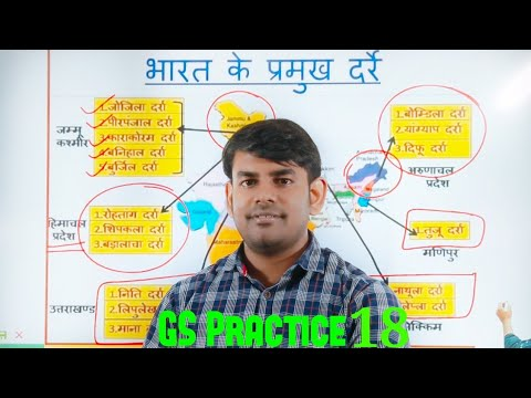 18.सामान्य अध्ययन Image से पढ़ें / GkGs In Hindi Gs Practice Study91 Nitin Sir Gs Tricks