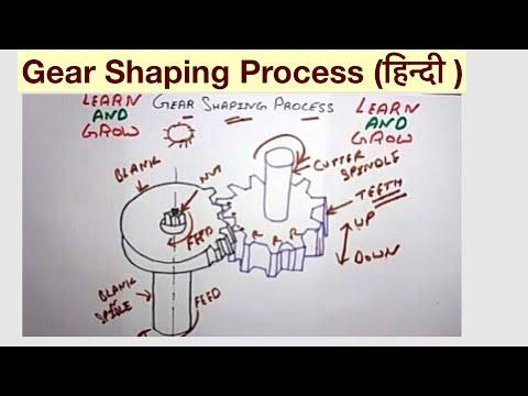 GEAR SHAPING PROCESS (हिन्दी )!LEARN AND GROW