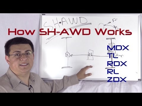 How SH-AWD works: Acura