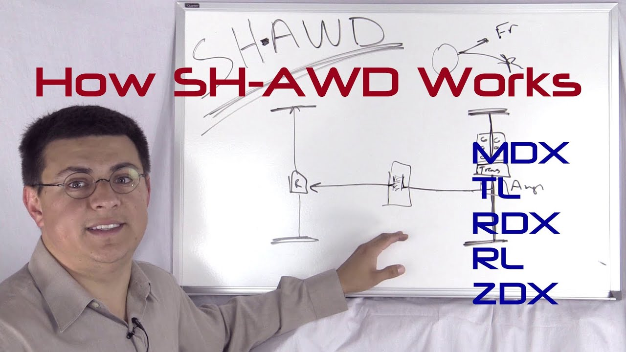 How Sh Awd Works Acuras System Explained Youtube Acura Mdx 2001 Navigation Radio Wiring Diagram