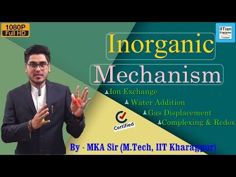 Inorganic Reaction Mechanism | Tricks and Concept | Explained by IITian | Jee Mains, Advanced | NEET