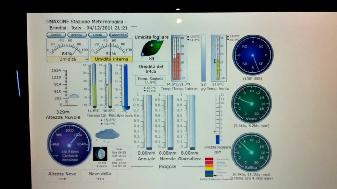 oregon scientific wmr88 software