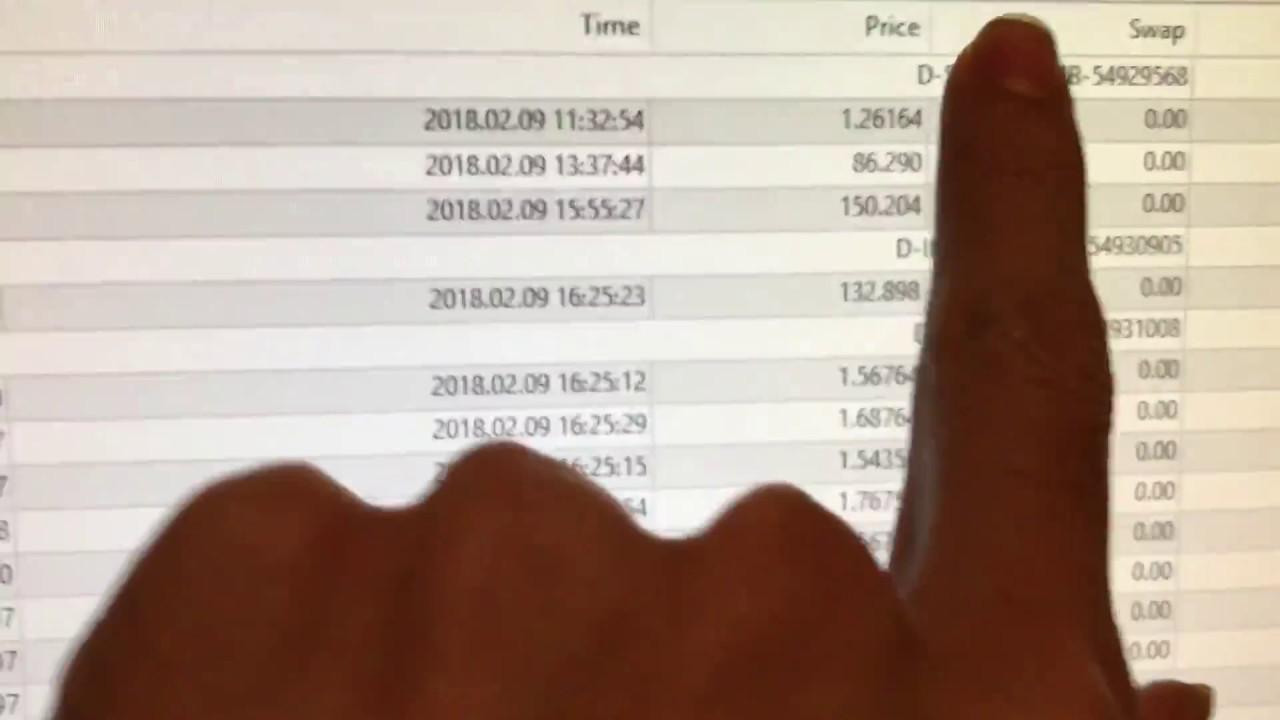 เทรดForexทำกำไร1.4ล้านใน1วันทุน40,000บาท