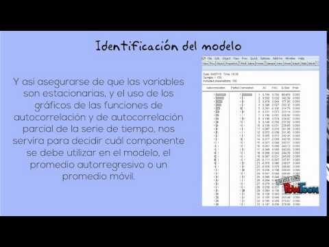 Metodología Box-Jenkins (HD)