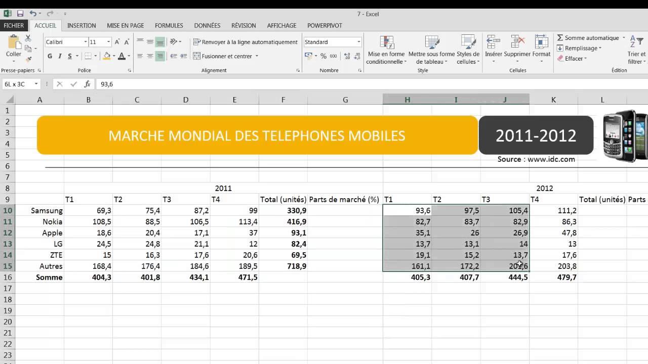 Excel 2013 Etape N 2 Calculer Des Totaux Et Des Pourcentages