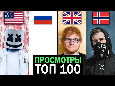 ТОП 100 МИРОВЫХ клипов по ПРОСМОТРАМ   Февраль 2020   Лучшие зарубежные песни и хиты