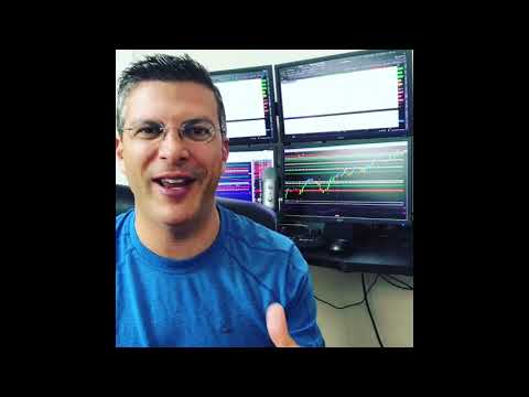 Day Trading Swing Trading 1 Minute FOMC GAME PLAN