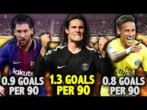 Is Edinson Cavani The Most LETHAL Forward In The World?! | Euro Round-Up