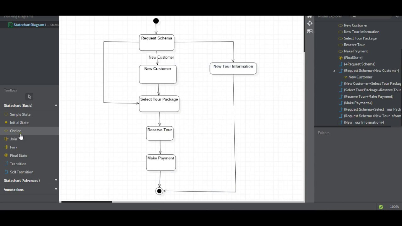 How to make state diagram in staruml wiring center state diagram staruml youtube rh youtube com how to draw system sequence diagram in staruml how to draw state diagram in staruml ccuart Images