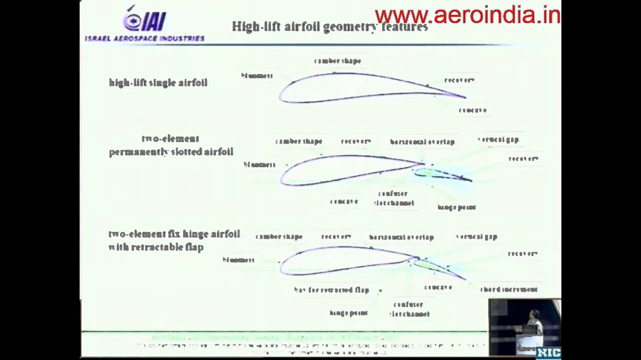Wings For Unmanned Aerial Vehicles [UAV] Based On High-Lift Aerofoils [Aero  India 2013]