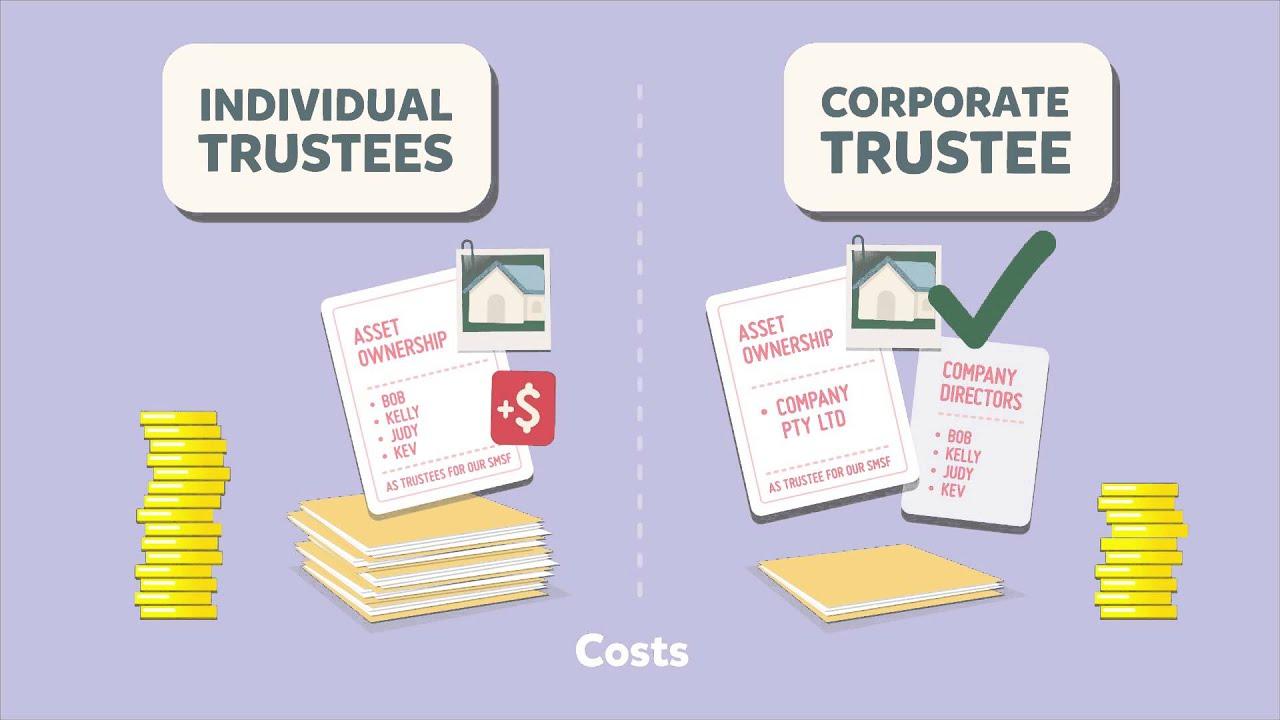 Choose individual trustees or a corporate trustee | Australian