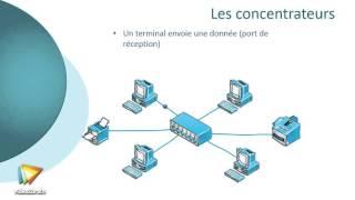 Tutoriel Les fondamentaux des réseaux : Définir les répéteurs et concentrateurs | video2brain.com