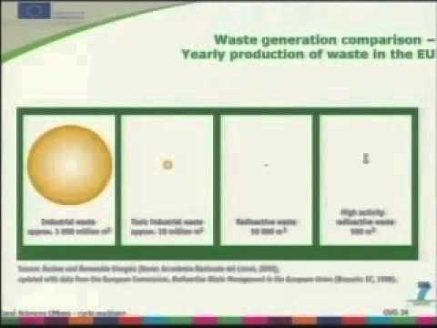 Centrales de Génération IV en fission nucléaire, par Georges Van Goethem (Commission européenne)