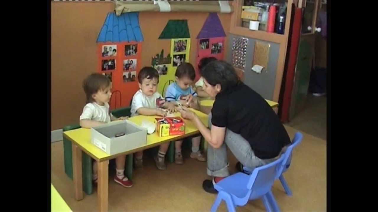 Sesion Grupos Interactivos En Aula De 1 2 Anos En Eei Grimm Youtube