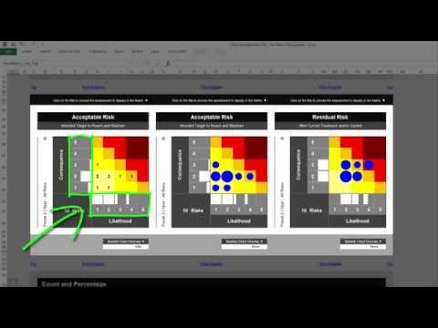 Risk Template in Excel | Risk Matrix Overview