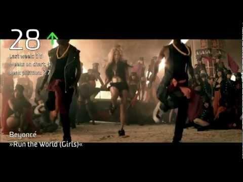 Hitlisten, Track - Top 40 Week 22/2011 (June 10)