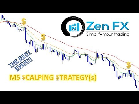 The Zen FX 5-Minute Scalping Strategy!!!