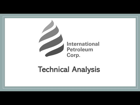 International Petroleum Corp. - Technical Analysis (18/05-2020)
