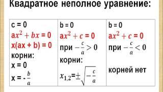 """Системно - деятельностный подход на уроке алгебры в 9 классе """"Уравнения"""". Презентация."""
