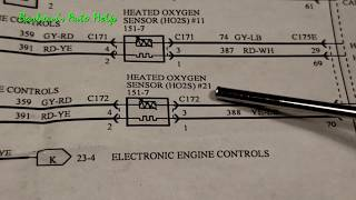 How to Test Resistance of O2 Sensor Heater