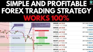 SIMPLE and PROFITABLE Forex Trading Strategy (WORKS on all Markets and Timeframes)