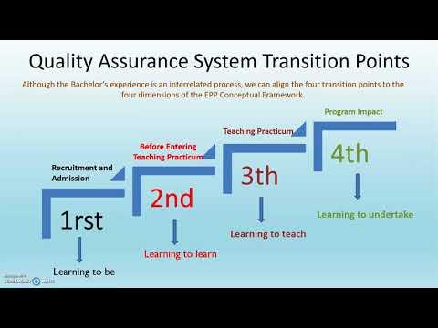 EPP Quality Assurance System