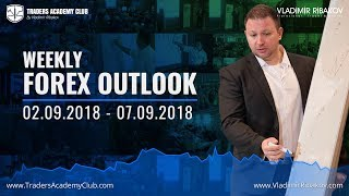 Forex Weekly Outlook 2nd To 7th September 2018 - By Vladimir Ribakov