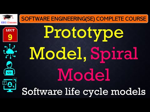 Prototyping – Spiral Software Development Life Cycle Model - Software Engineering Lectures Hindi