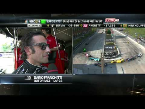 IndyCar 2013: Round 16 Baltimore [Full]