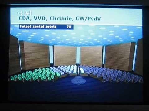 Real 3D graphics XPression voor RTL4 Tweede Kamer Verkiezing