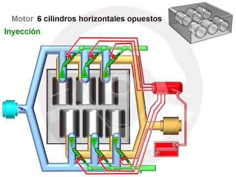 ASÍ FUNCIONA EL AUTOMÓVIL (I) - 1.12 Alimentación y encendido del motor de gasolina (12/22)