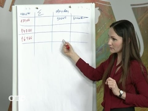 Как взять потребительский кредит? (08.12.15)