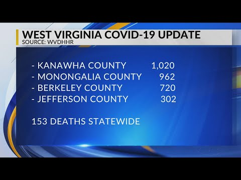 WV DHHR: Kanawha County COVID-19 Cases Tops 1,000 For First Time