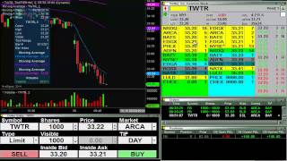 Live Stock Trade - A Power Pattern