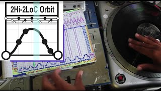 2 Click Flare (Orbit) Skratches as Transform Soundalikes using a Bass Hit :: Dj Raedawn