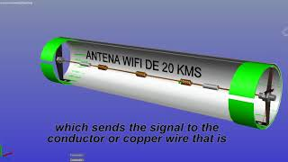 Powerful Antenna WiFi | Awesome Internet Free | 2017