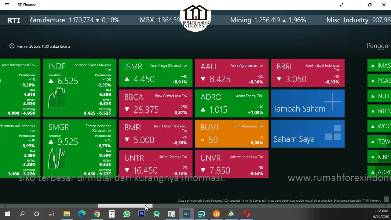 Perhitungan untung rugi forex trading